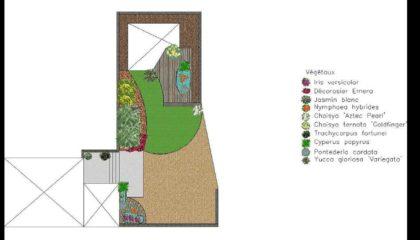 Schéma d'aménagement paysager avec légendes des végétaux